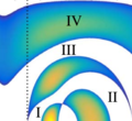 Local instabilities in internal waves