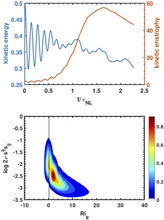 Linking dissipation, anisotropy, and intermittency in rotating stratified turbulence at the threshold of linear shear instabilities