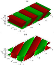 Effect of rotation on the stability of side-heated buoyant convection between infinite horizontal walls