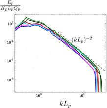 Small scale dynamics of isotropic viscoelastic turbulence