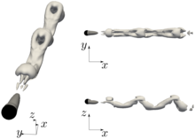 Three-dimensional instability of a flow past a sphere : Mach evolution of the regular and Hopf bifurcations