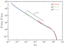 On the anisotropy of the turbulent passive scalar in the presence of a mean scalar gradient
