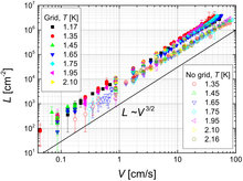 Effective viscosity in quantum turbulence: A steady-state approach