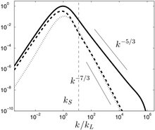 Anisotropic triadic closures for shear-driven and buoyancy-driven turbulent flows