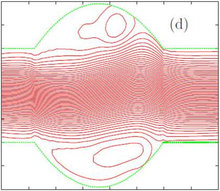 Numerical simulation and mathematical analysis of flow-wall interaction in the large deformation domain : application to the dynamics of the aneurysms