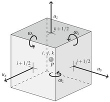 Effects of Discrete Energy and Helicity Conservation in Numerical Simulations of Helical Turbulence